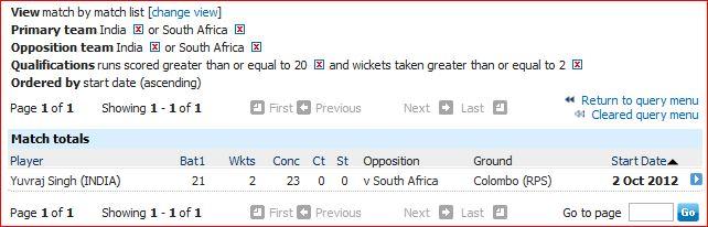 I v SA T20I AR match
