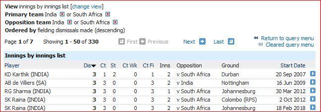 I v SA T20I best innings dismissals