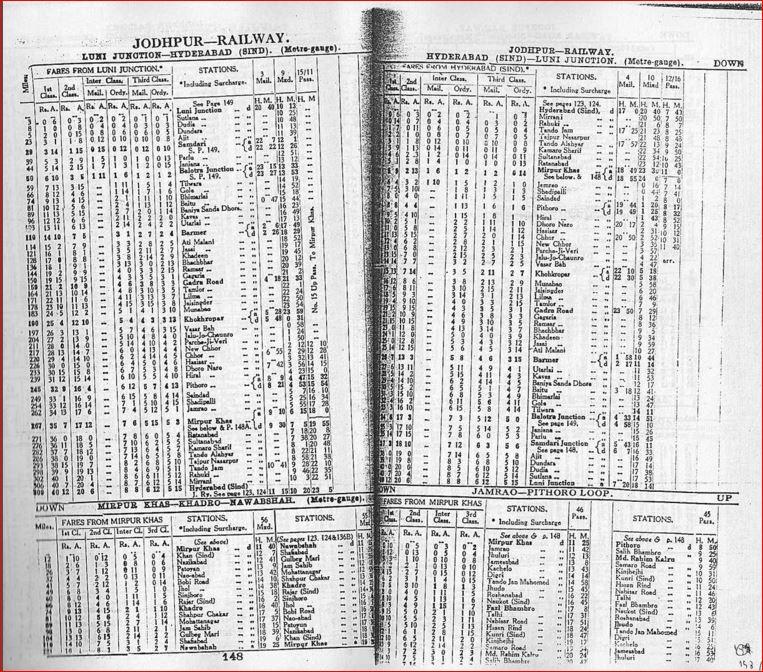 Jodhpur State railway 1943-1