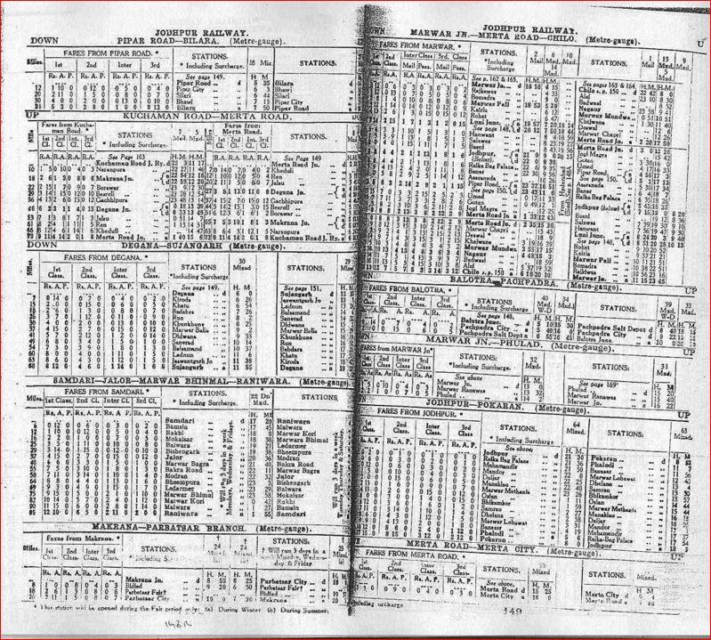 Jodhpur State railway 1943-2