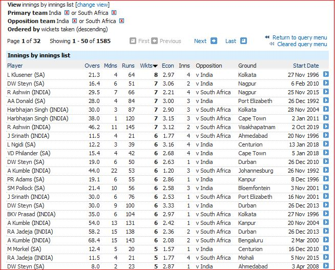 Ind v SA innings bowl (6wi)