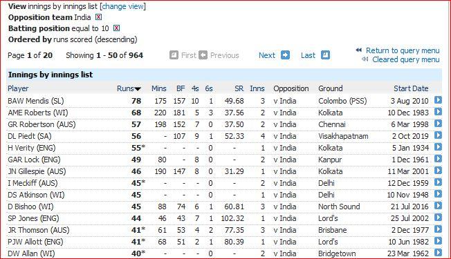 No 9 against India