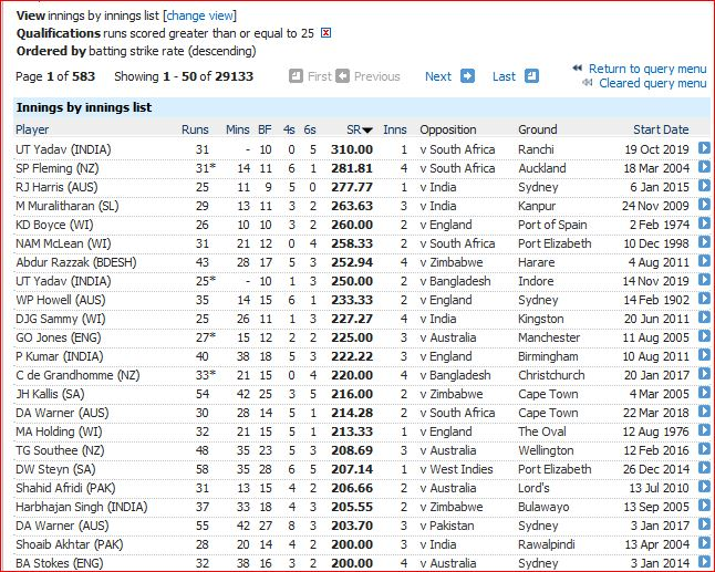 25+ with highest strike rate