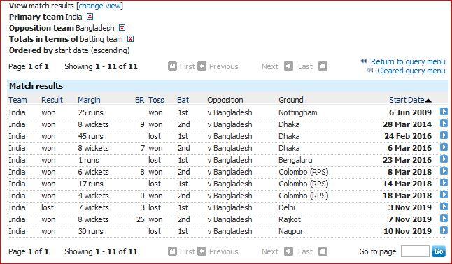 BD v Ind T20I