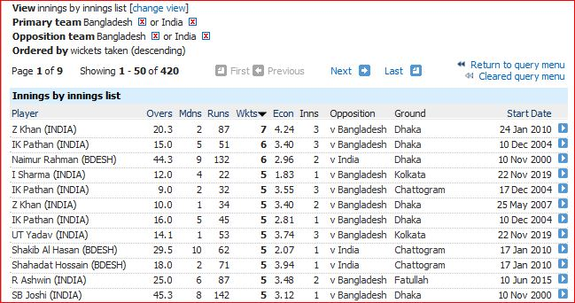 Ind v BD innings bowling 5wi