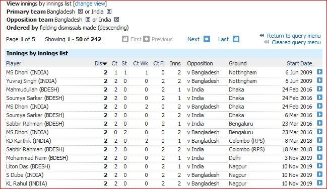 Most dismissals in innings