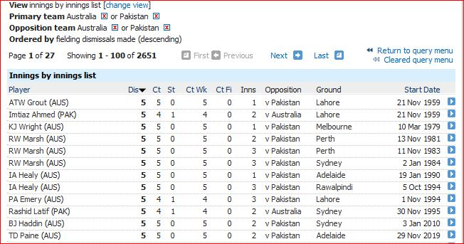 Aus v Pak-innings dismissals