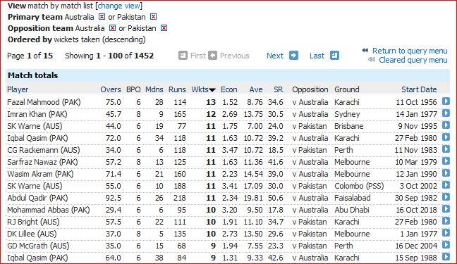 Aus v Pak-match bowling-10wm