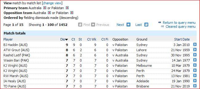 Aus v Pak match fielding