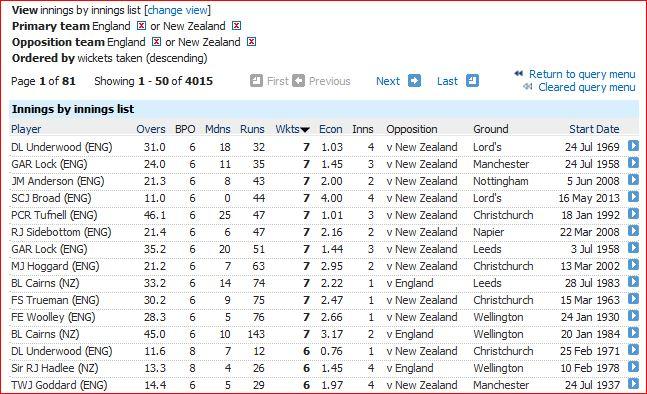 Eng V NZ innings bowl