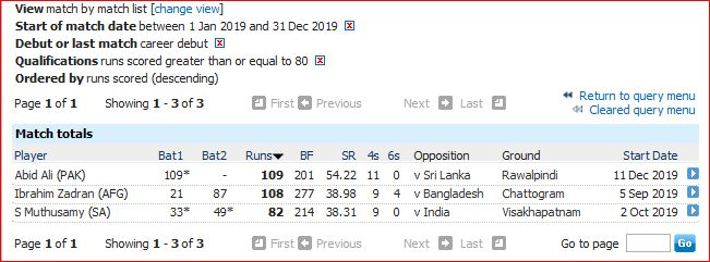 80 runs in match