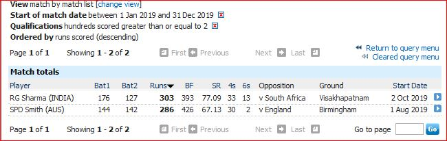 Cent in both innings