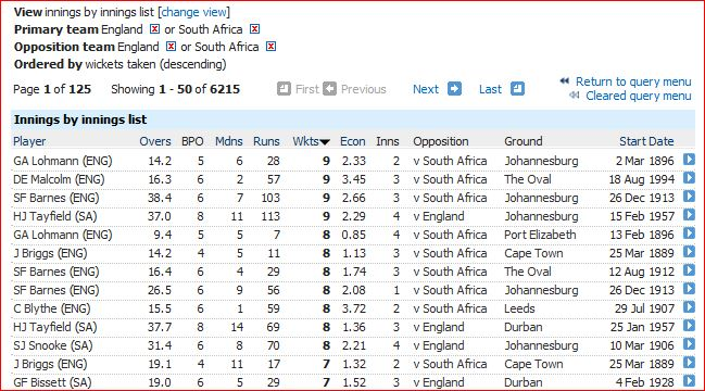 Innings bowling-8wi