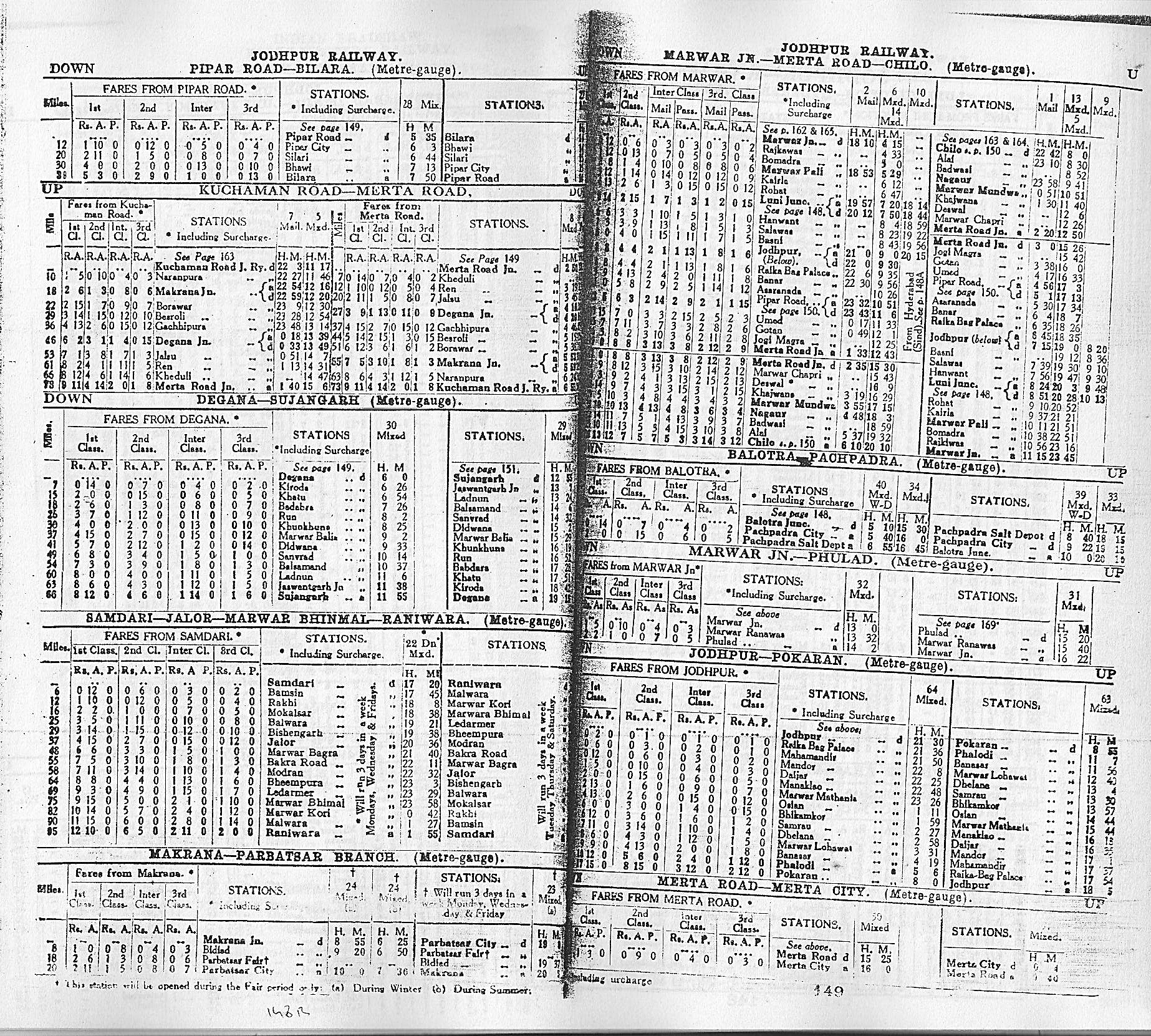 Jodhpur2-1944