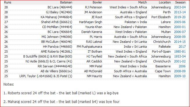 Tests-most runs off an over