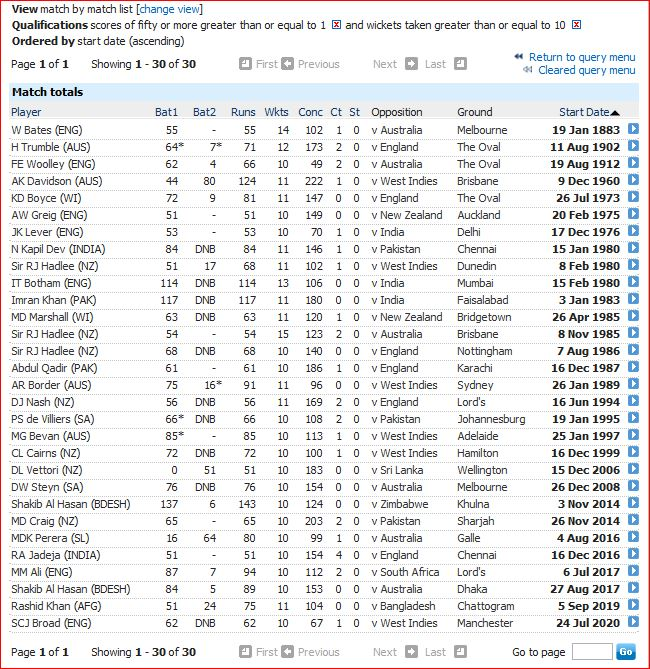 50 and 10 wkts in match on 28-7-2020